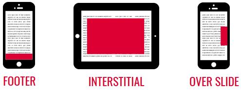 Formati per il Web su mobile